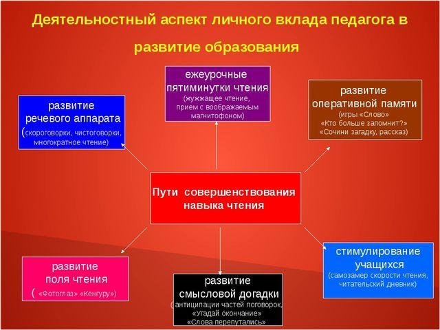 Деятельностный аспект личного вклада педагога в развитие образования Пути сов...