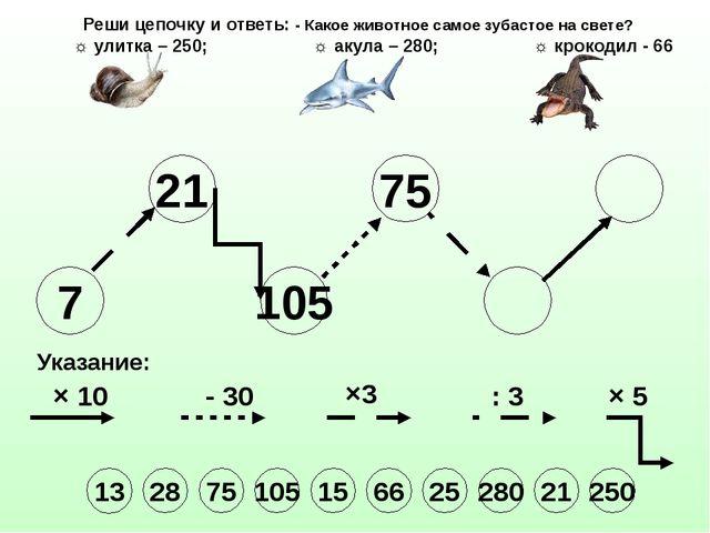 7 21 105 75 25 Указание: × 10 - 30 ×3 : 3 × 5 Реши цепочку и ответь: - Какое...