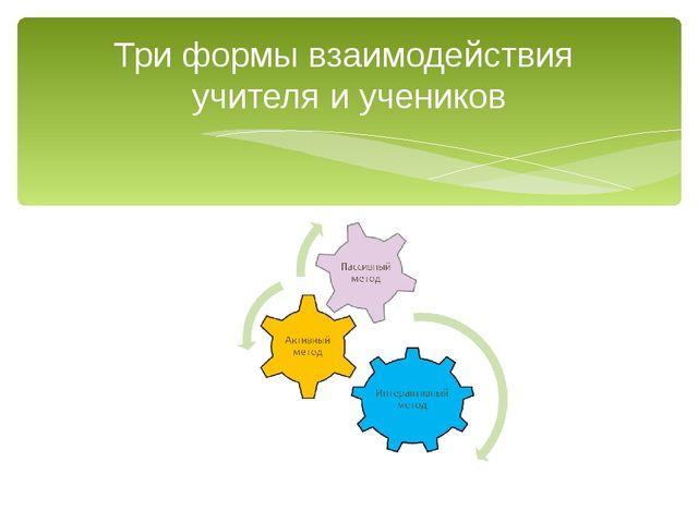 Три формы взаимодействия учителя и учеников