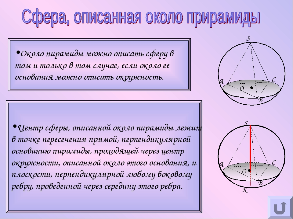 Около пирамиды можно описать сферу в том и только в том случае, если около ее...