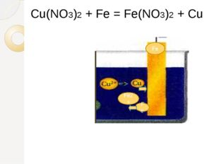 Fe Fe Fe2+ Cu(NO3)2 + Fe = Fe(NO3)2 + Cu