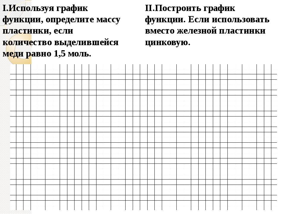 II.Построить график функции. Если использовать вместо железной пластинки цинк...