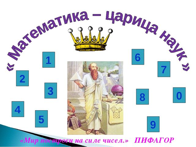 3 4 2 1 0 9 5 8 7 6 «Мир построен на силе чисел.» ПИФАГОР