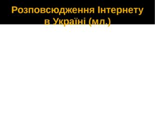 Розповсюдження Інтернету в Україні (мл.)