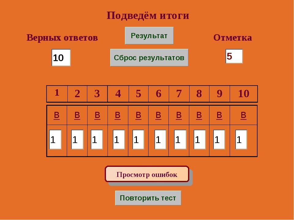 Подведём итоги Верных ответов Отметка Просмотр ошибок в в в в в в в в в в 12...