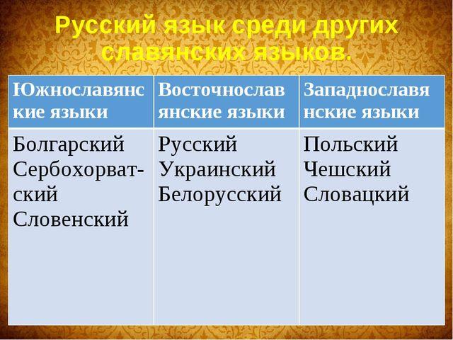 Русский язык среди других славянских языков. Южнославянские языкиВосточносла...
