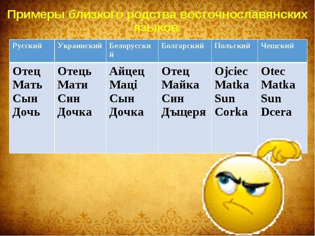 Примеры близкого родства восточнославянских языков. Русский УкраинскийБелор...