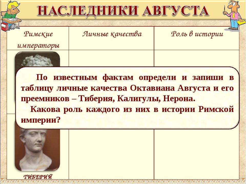 ОКТАВИАН ТИБЕРИЙ Римские императорыЛичные качестваРоль в истории