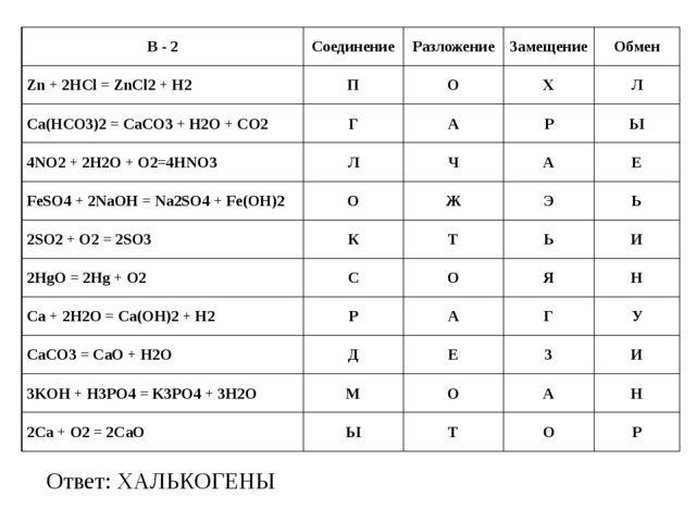 Ответ: ХАЛЬКОГЕНЫ В - 2 Соединение Разложение Замещение Обмен Zn + 2HCl = ZnC...