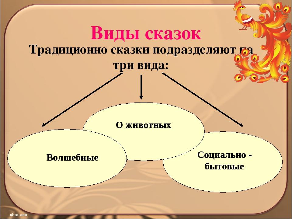 Виды сказок Традиционно сказки подразделяют на три вида: