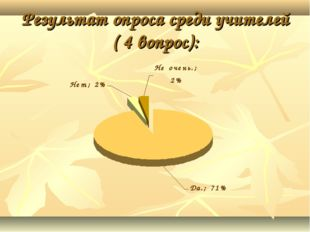 Результат опроса среди учителей ( 4 вопрос):