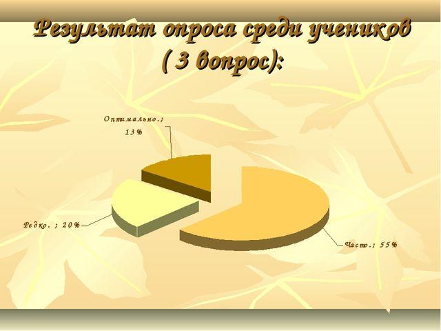 Результат опроса среди учеников ( 3 вопрос):