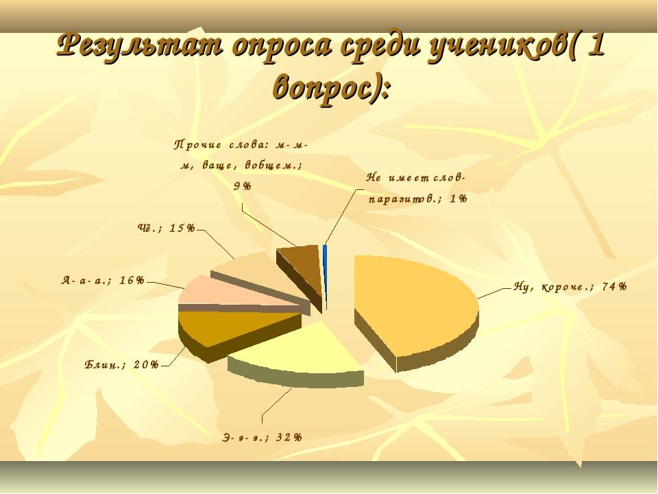 Результат опроса среди учеников( 1 вопрос):