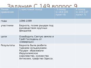 Задание С.149 вопрос 9 Линия сравнения 1 крестовый поход 3поход (с.143-145пун