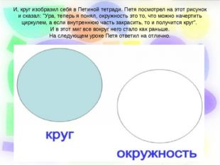 И, круг изобразил себя в Петиной тетради. Петя посмотрел на этот рисунок и ск