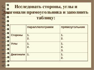 Исследовать стороны, углы и диагонали прямоугольника и заполнить таблицу: па