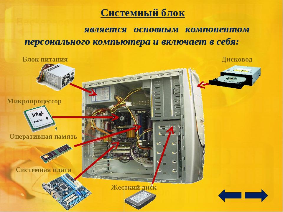 Открытки, строение компьютера в картинках