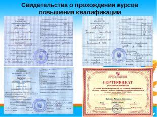 Свидетельства о прохождении курсов повышения квалификации