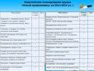 Тематическое планирование кружка «Юный правознавец» на 2013-2014 уч. г. Тема