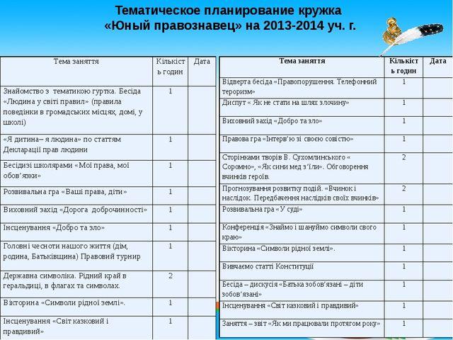 Тематическое планирование кружка «Юный правознавец» на 2013-2014 уч. г. Тема...