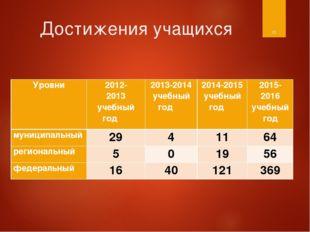 Достижения учащихся * Уровни2012- 2013 учебный год 2013-2014 учебный год 2