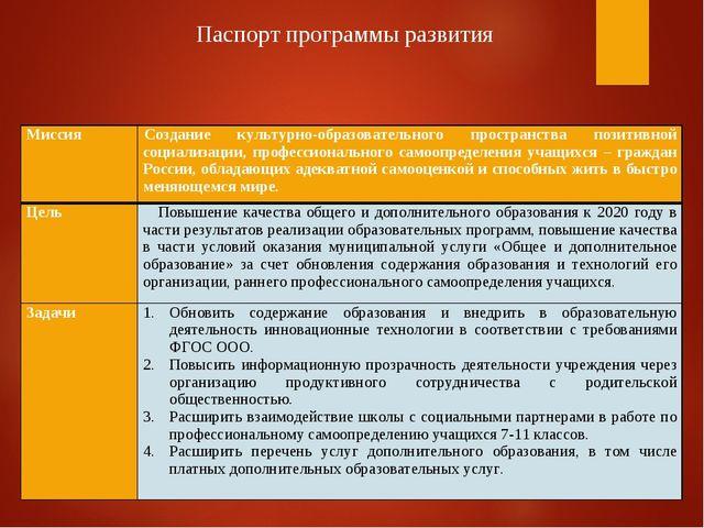 * Паспорт программы развития МиссияСоздание культурно-образовательного прост...