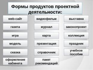 Формы продуктов проектной деятельности: web-сайт видеофильм выставка газета