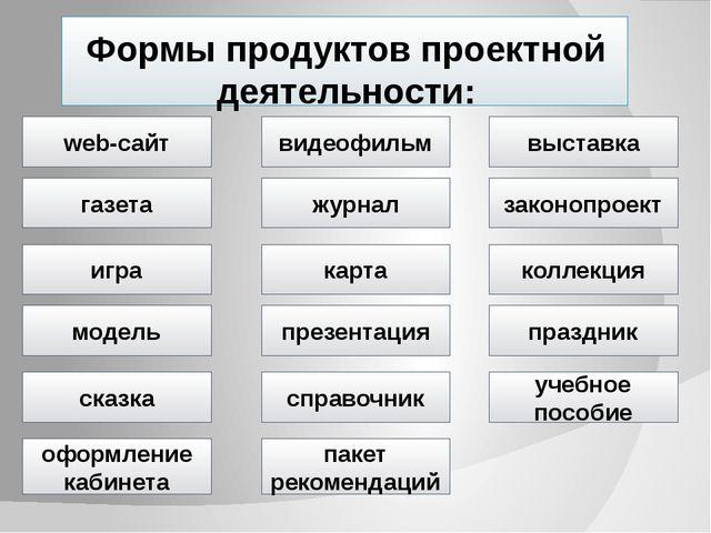 Формы продуктов проектной деятельности: web-сайт видеофильм выставка газета...