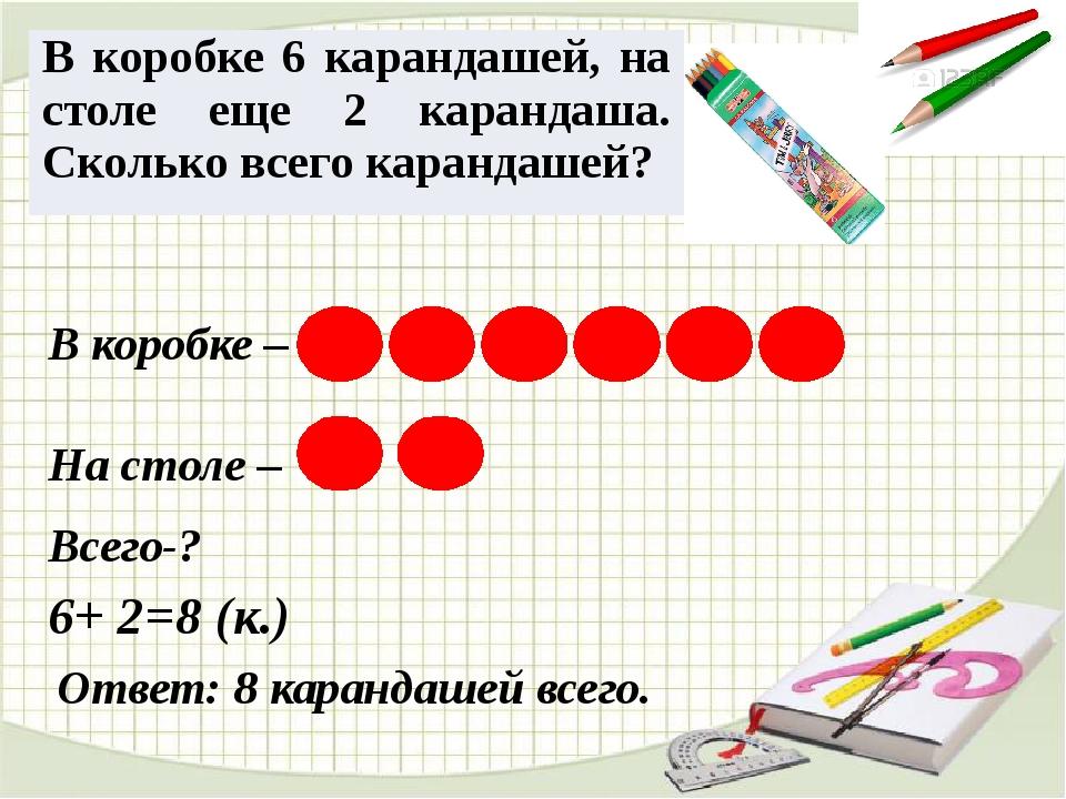 В коробке – На столе – 6+ 2=8 (к.) Ответ: 8 карандашей всего. Всего-? В короб...