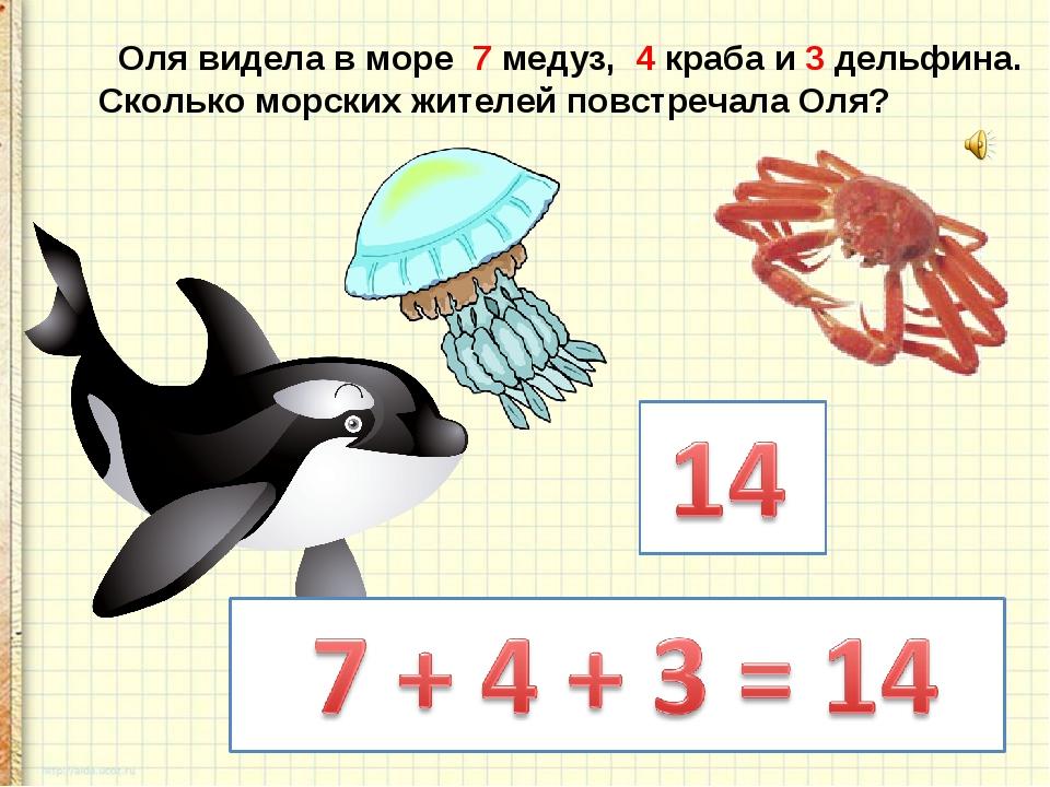 Оля видела в море 7 медуз, 4 краба и 3 дельфина. Сколько морских жителей пов...