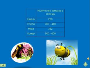 Количество взмахов в секунду Шмель220 Пчела300 - 440 Муха352 Комар500 -