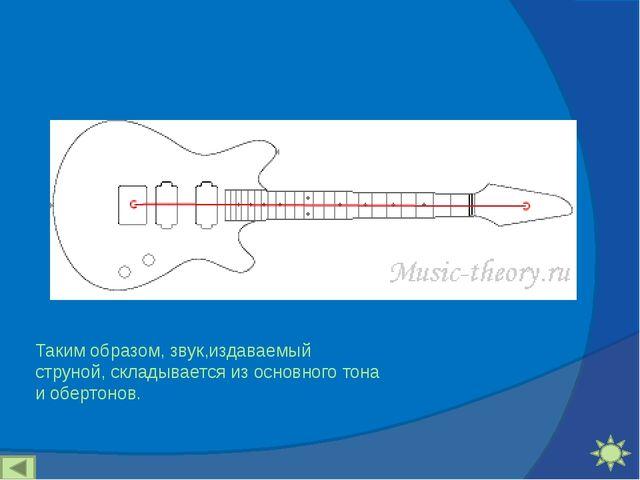 Таким образом, звук,издаваемый струной, складывается из основного тона и обер...