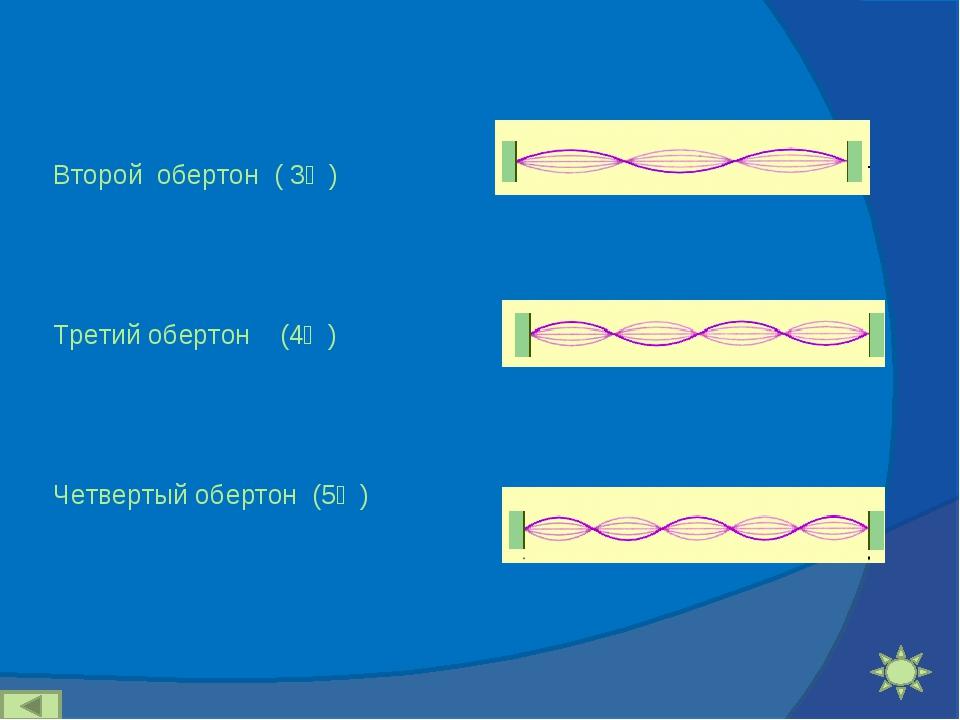Второй обертон ( 3ѵ ) Третий обертон (4ѵ ) Четвертый обертон (5ѵ )