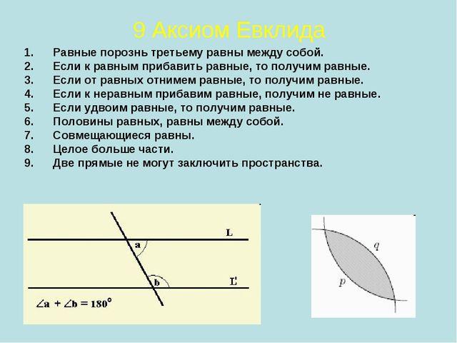 9 Аксиом Евклида 1. Равные порознь третьему равны между собой. 2. Если к равн...