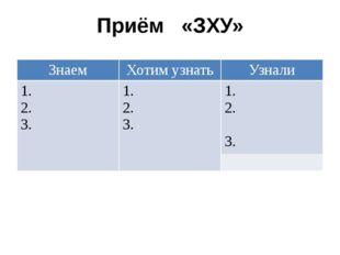 Приём «ЗХУ» Знаем Хотим узнать Узнали 1. 2. 3. 1. 2. 3. 1. 2. 3.