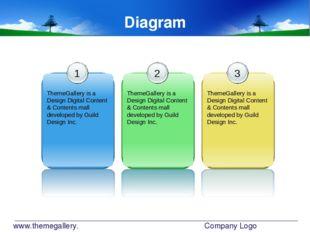 www.themegallery.com Company Logo Diagram 1 ThemeGallery is a Design Digital