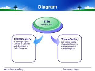 www.themegallery.com Company Logo Diagram ThemeGallery is a Design Digital Co
