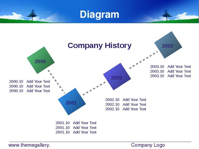www.themegallery.com Company Logo Diagram 2003.10 Add Your Text 2003.10 Add Y...