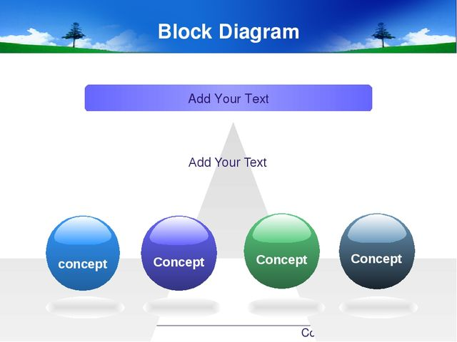 www.themegallery.com Company Logo Block Diagram Add Your Text Add Your Text C...