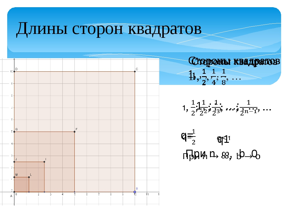 Стороны квадратов 1 Длины сторон квадратов