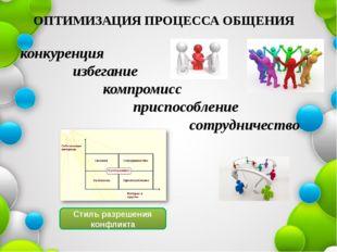 ОПТИМИЗАЦИЯ ПРОЦЕССА ОБЩЕНИЯ конкуренция избегание компромисс приспособление