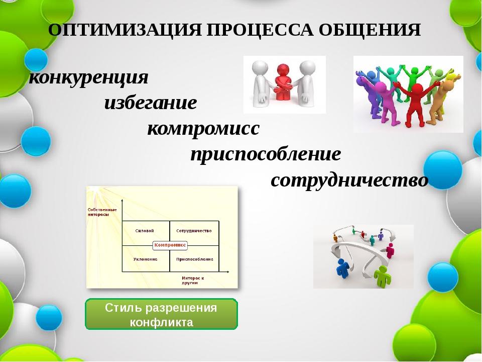 ОПТИМИЗАЦИЯ ПРОЦЕССА ОБЩЕНИЯ конкуренция избегание компромисс приспособление...