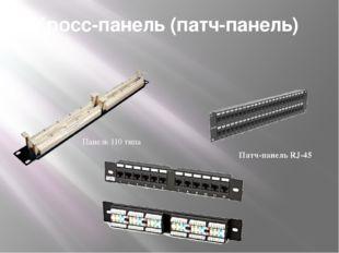 Кросс-панель (патч-панель) Панель 110 типа Патч-панель RJ-45