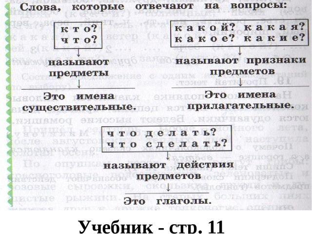 Учебник - стр. 11