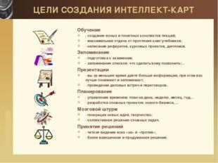 ЦЕЛИ СОЗДАНИЯ ИНТЕЛЛЕКТ-КАРТ Обучение ·создание ясных и понятных конспектов