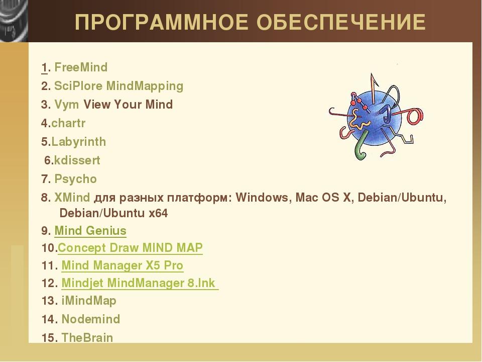 ПРОГРАММНОЕ ОБЕСПЕЧЕНИЕ 1. FreeMind 2. SciPlore MindMapping 3. Vym View Your...