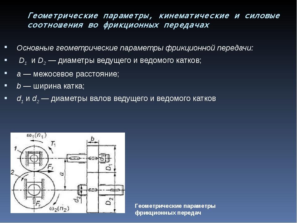 Геометрические параметры, кинематические и силовые соотношения во фрикционных...