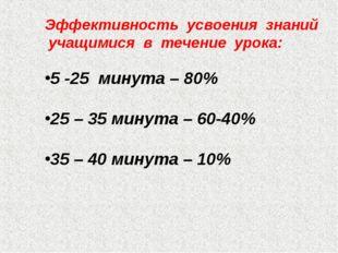 Эффективность усвоения знаний учащимися в течение урока: 5 -25 минута – 80% 2