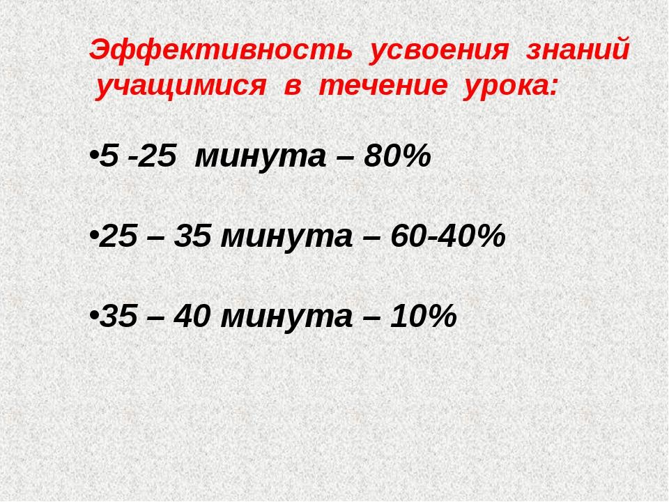 Эффективность усвоения знаний учащимися в течение урока: 5 -25 минута – 80% 2...