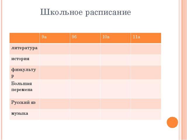 Школьное расписание 9а 9б 10а 11а литература история физкультур Большая перем...